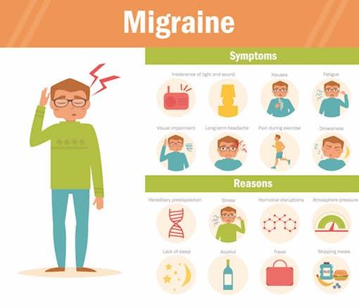 Indian Food Migraine Trigger
