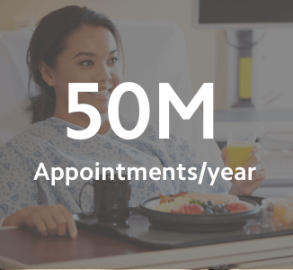 50 Million Appointments
